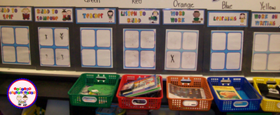 Daily 5 Ideas - Sharing Kindergarten