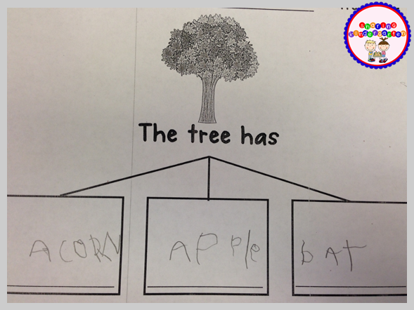 Example of a fun writing structure of little ones