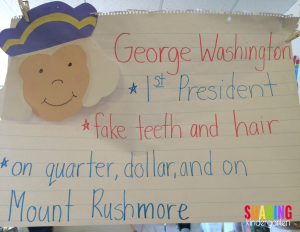 George Washington Chart