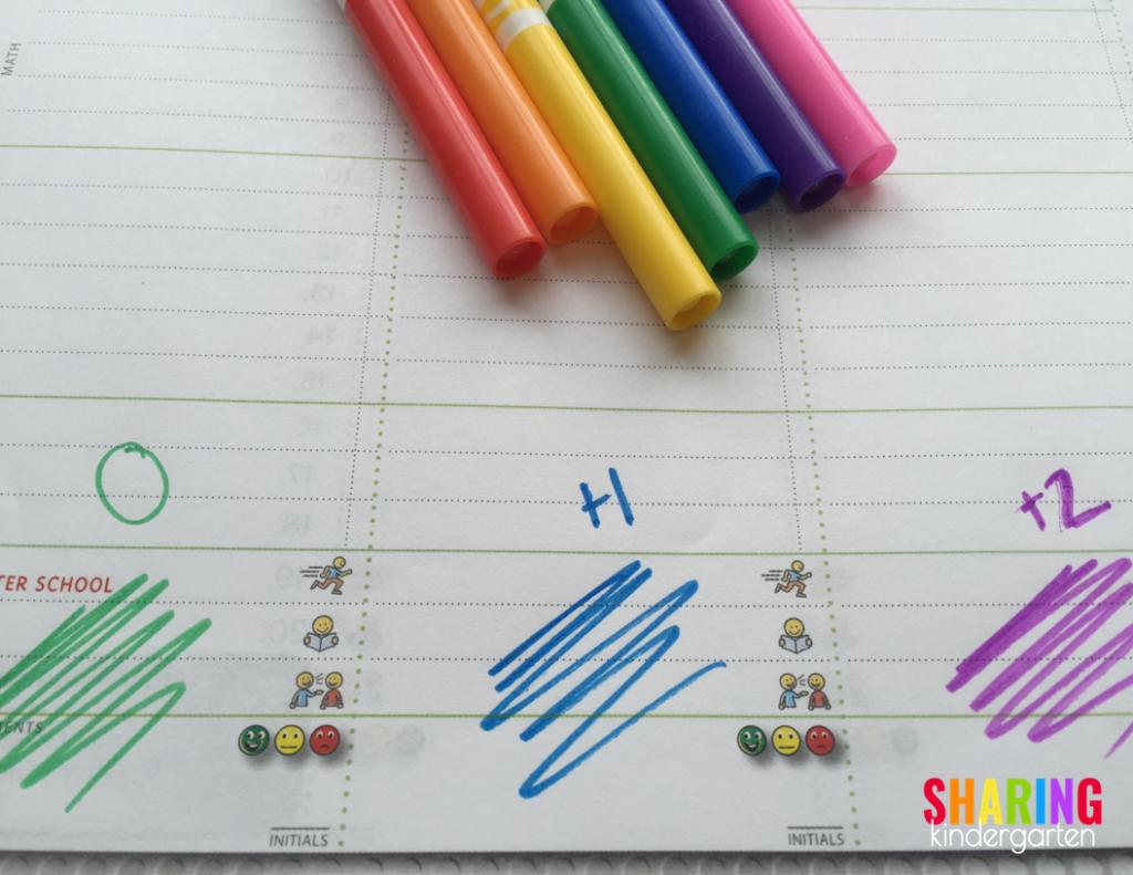 Use a clip chart to make data charts.