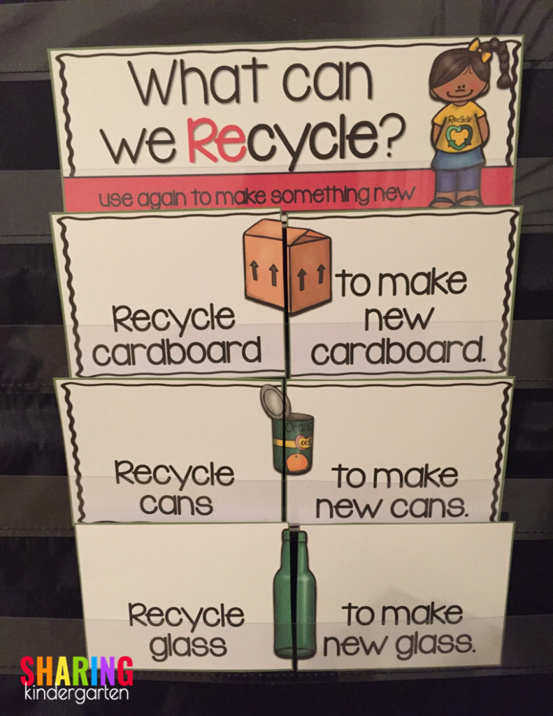 What can we recycle?