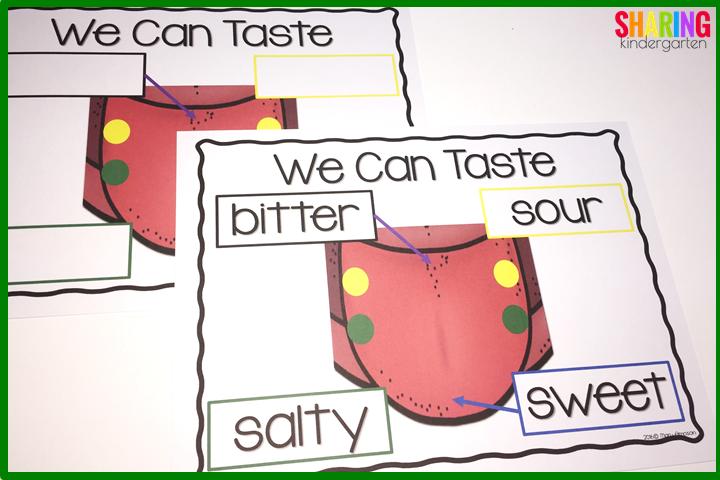 We Can Taste diagram