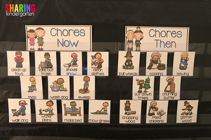 pocket chart sorting cards for Thanksgiving