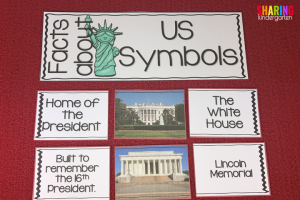 Facts About US Symbols