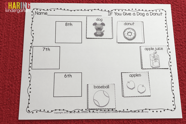 Circle map sequencing
