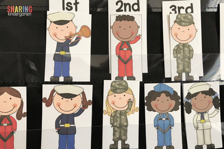 Ordinal Number with Soldiers