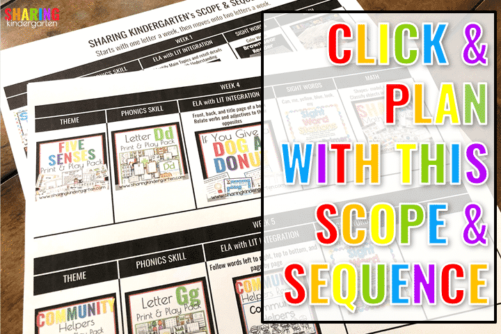 Use this scope and sequence to click & Plan